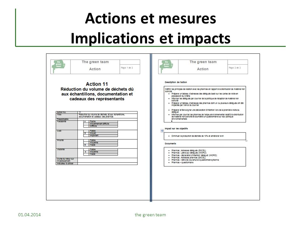 Actions et mesures Implications et impacts