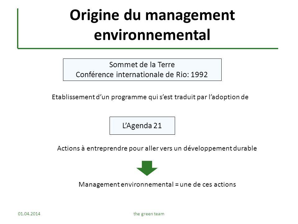 Origine du management environnemental