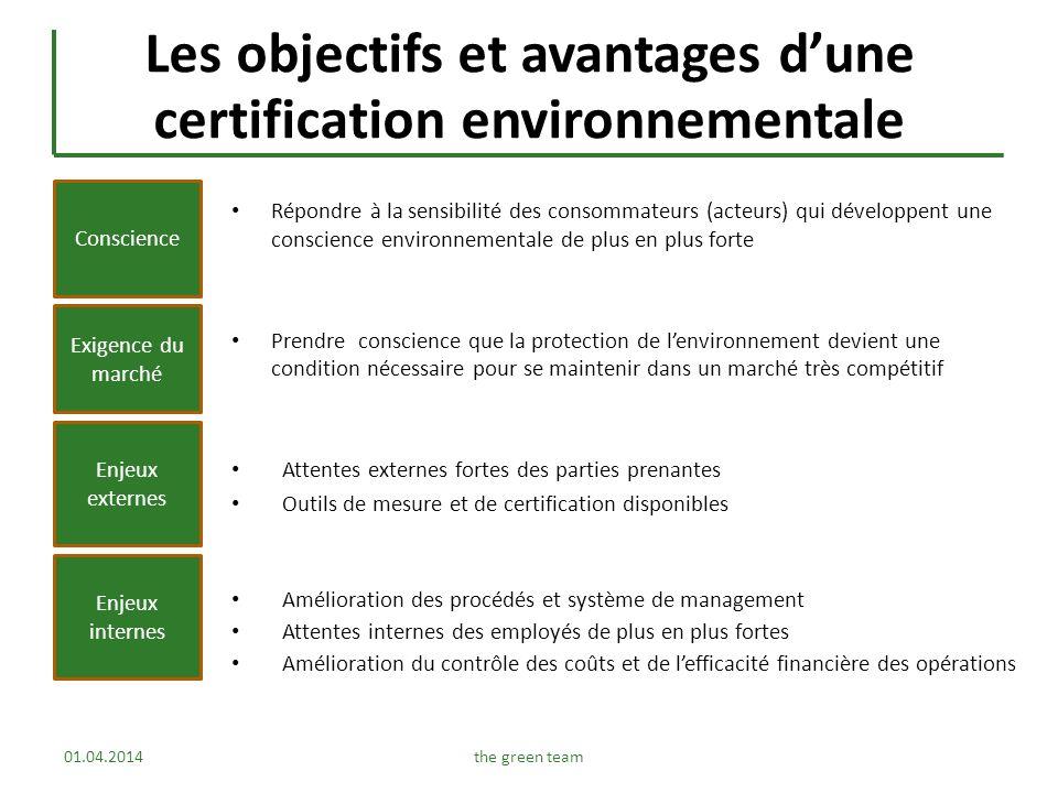 Les objectifs et avantages d'une certification environnementale