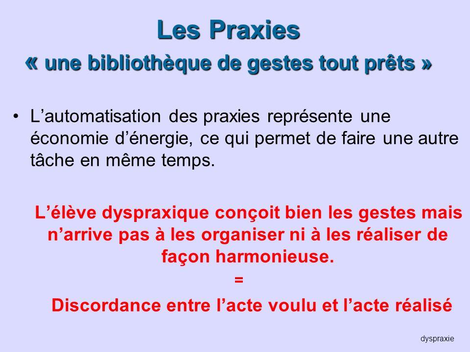 Les Praxies « une bibliothèque de gestes tout prêts »
