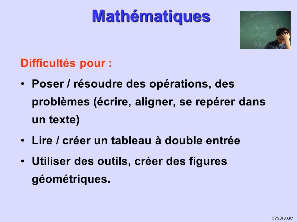 Mathématiques Difficultés pour :
