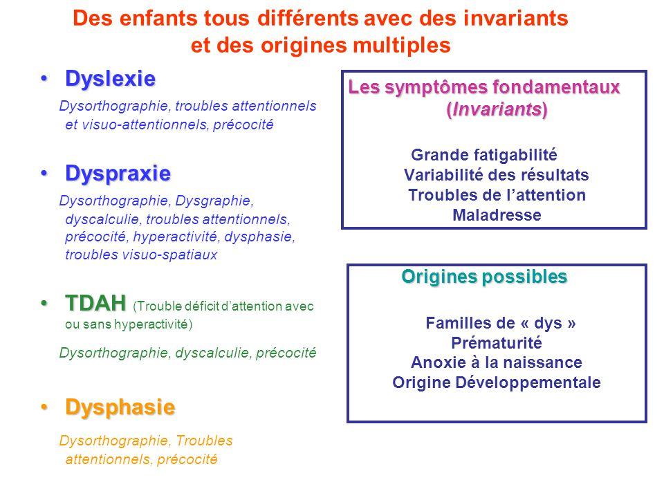 Les symptômes fondamentaux (Invariants)
