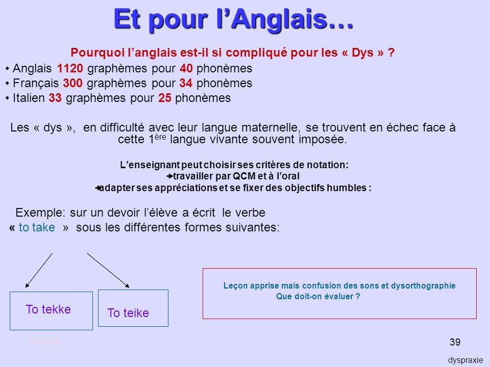 Et pour l'Anglais… Pourquoi l'anglais est-il si compliqué pour les « Dys » Anglais 1120 graphèmes pour 40 phonèmes.