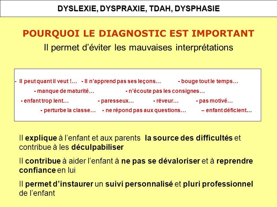 POURQUOI LE DIAGNOSTIC EST IMPORTANT
