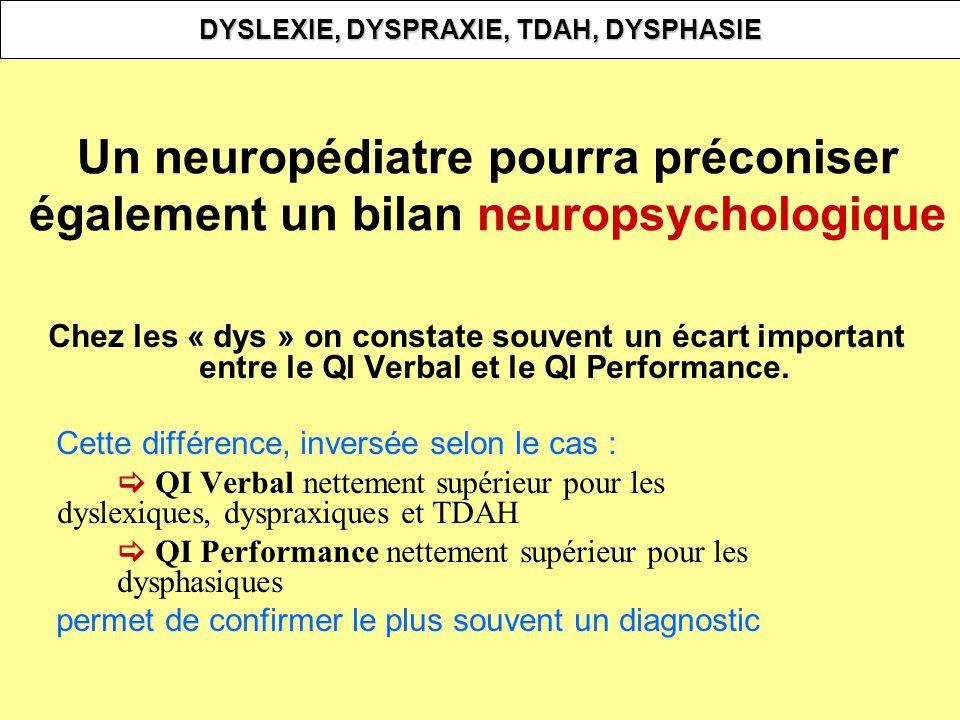 DYSLEXIE, DYSPRAXIE, TDAH, DYSPHASIE
