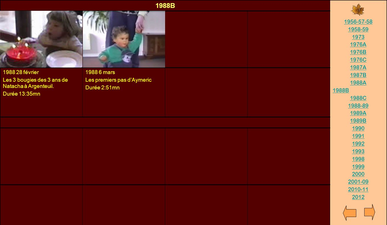 1988B 1956-57-58. 1958-59. 1973. 1976A. 1976B. 1976C. 1987A. 1987B. 1988A. 1988C. 1988-89.