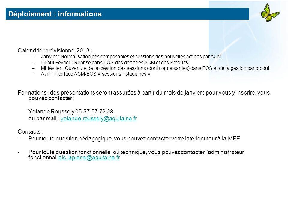 Déploiement : informations