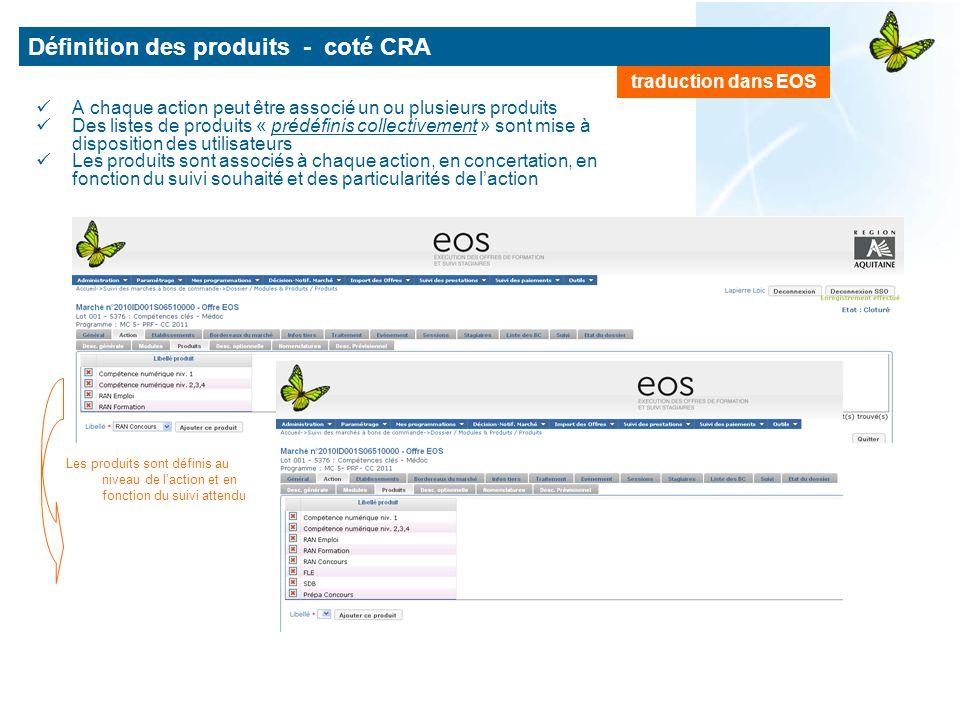 Définition des produits - coté CRA