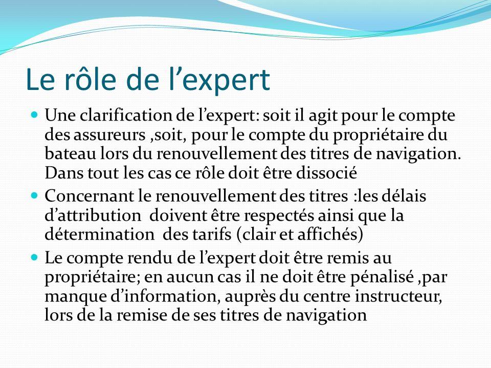 Le rôle de l'expert