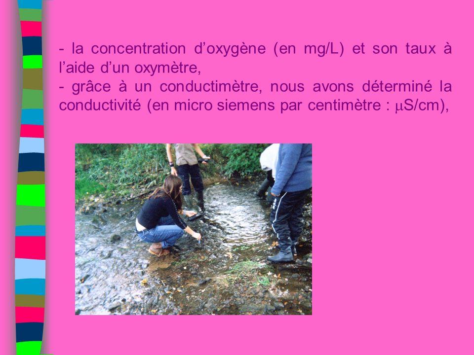 - la concentration d'oxygène (en mg/L) et son taux à l'aide d'un oxymètre,
