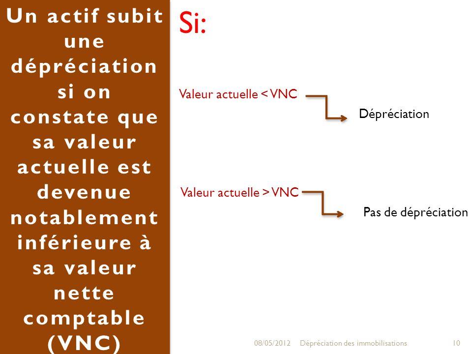 inférieure à sa valeur nette comptable (VNC)