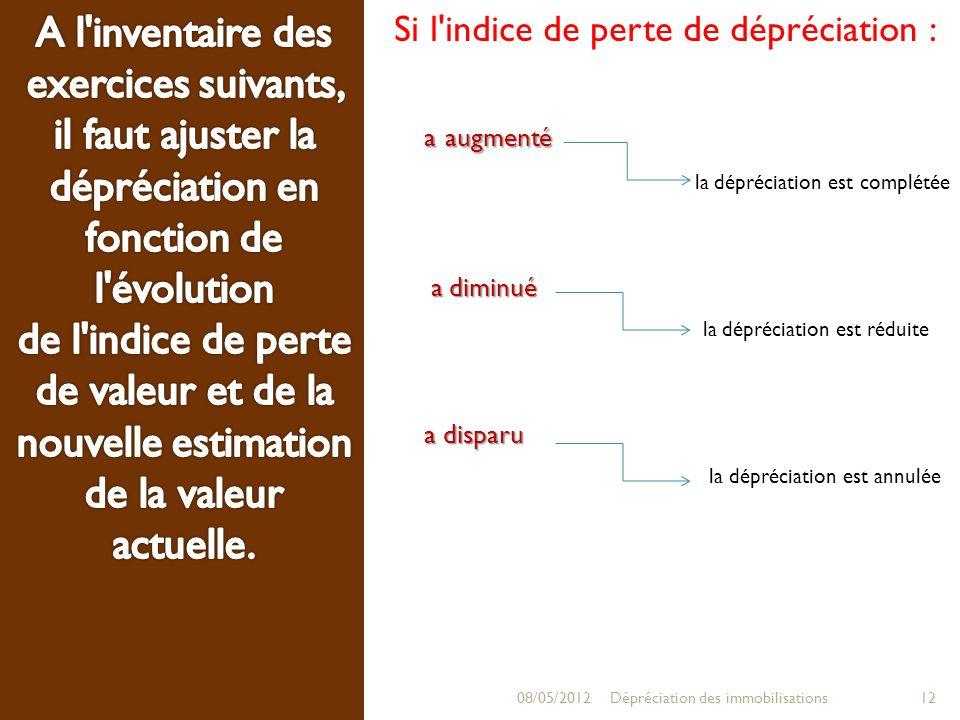 A l inventaire des exercices suivants, il faut ajuster la dépréciation en fonction de l évolution
