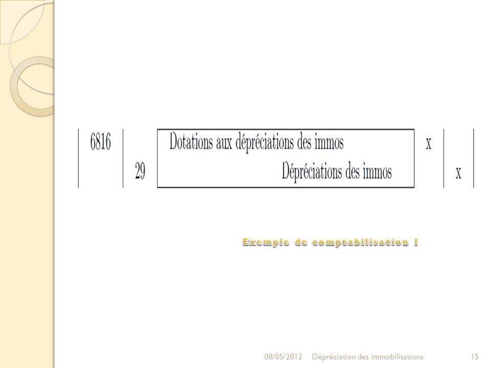 Exemple de comptabilisation 1