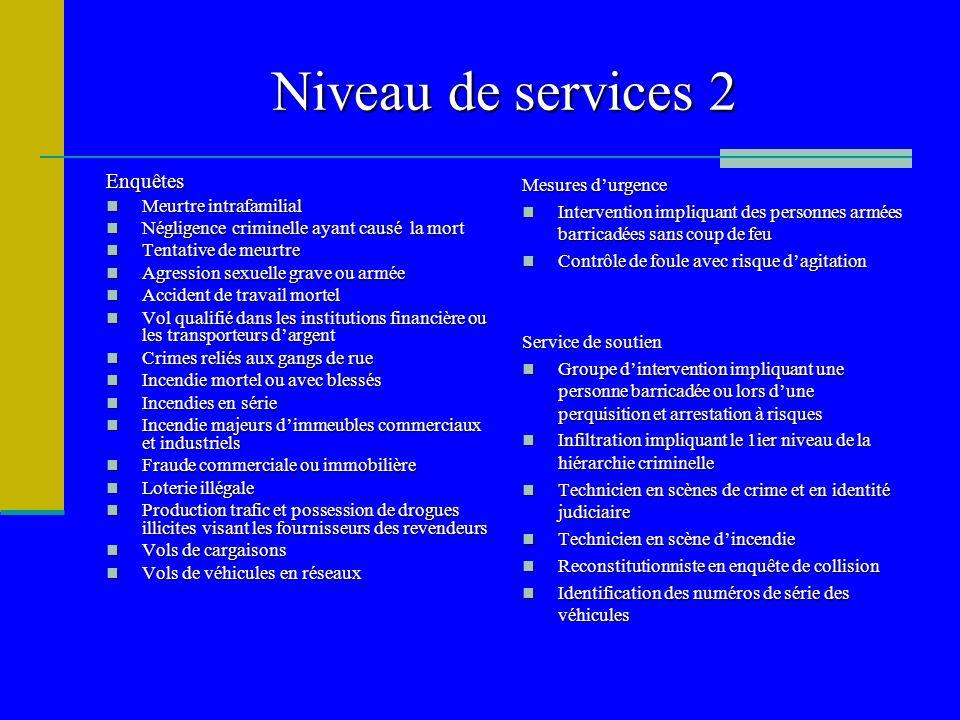 Niveau de services 2 Enquêtes Mesures d'urgence Meurtre intrafamilial