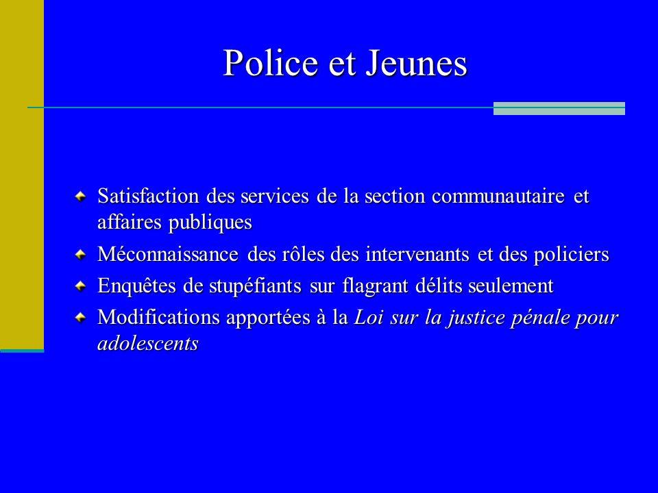 Police et Jeunes Satisfaction des services de la section communautaire et affaires publiques.