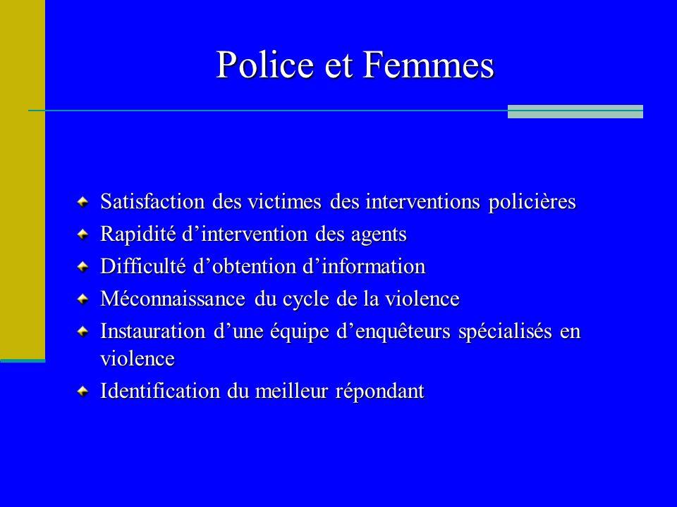 Police et Femmes Satisfaction des victimes des interventions policières. Rapidité d'intervention des agents.