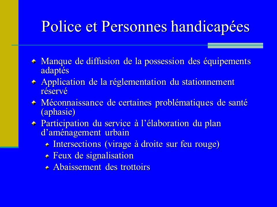 Police et Personnes handicapées