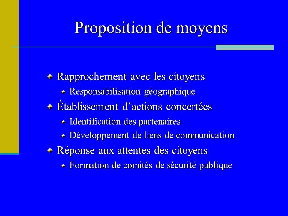 Proposition de moyens Rapprochement avec les citoyens