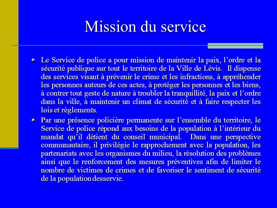 Mission du service
