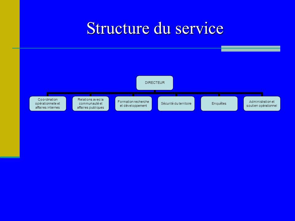 Structure du service