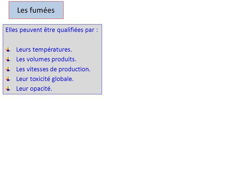 Les fumées Elles peuvent être qualifiées par : Leurs températures.