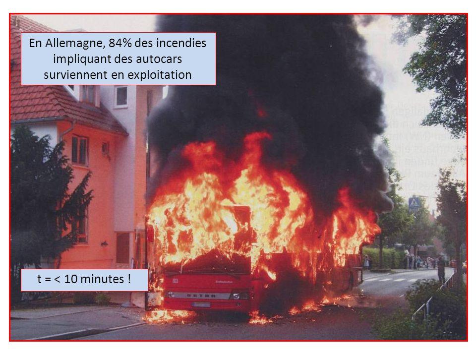 En Allemagne, 84% des incendies impliquant des autocars