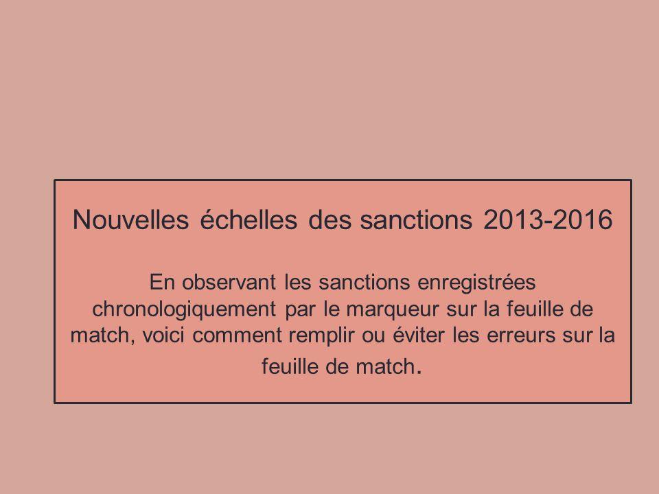 Nouvelles échelles des sanctions 2013-2016 En observant les sanctions enregistrées chronologiquement par le marqueur sur la feuille de match, voici comment remplir ou éviter les erreurs sur la feuille de match.