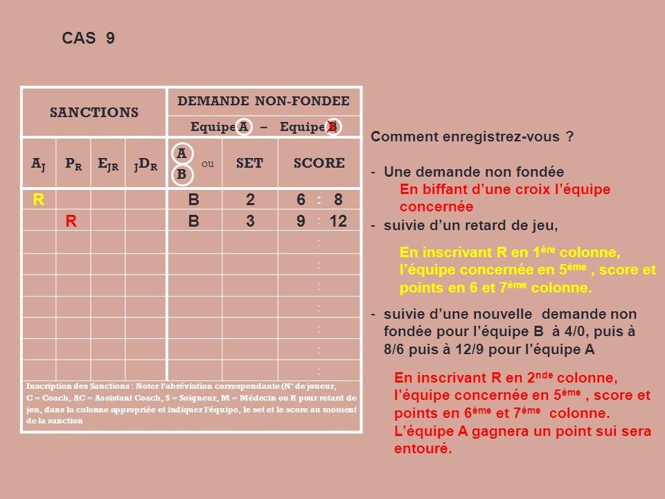 CAS 9 X R B 2 6 8 R B 3 9 12 SANCTIONS AJ PR EJR JDR A B SET SCORE :