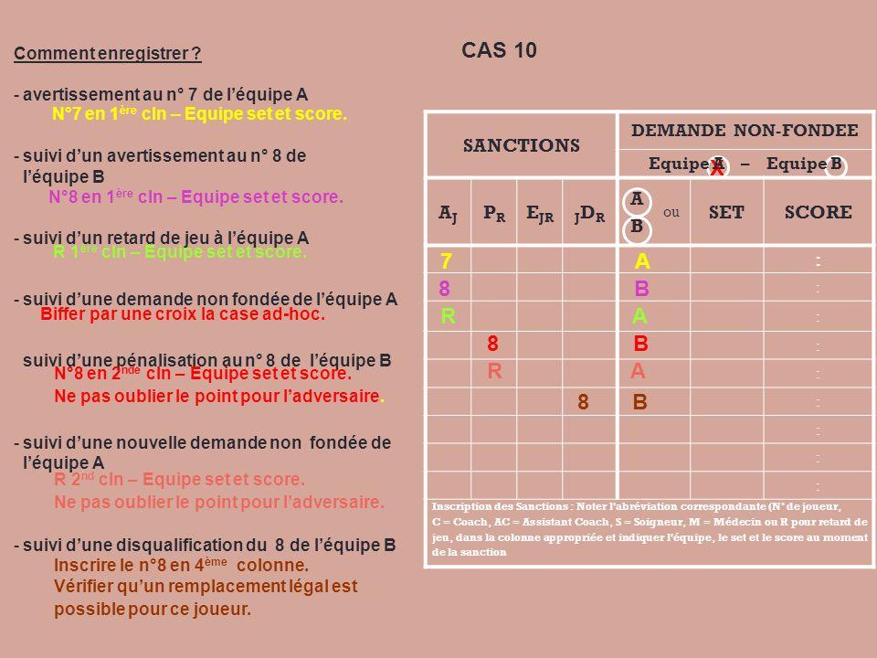 CAS 10 X 7 A 8 B R A 8 B R A 8 B SANCTIONS AJ PR EJR JDR A B SET SCORE