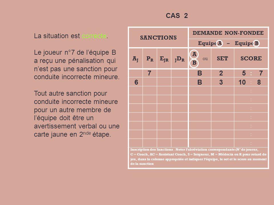 CAS 2 SANCTIONS. DEMANDE NON-FONDEE. Equipe A – Equipe B. AJ. PR. EJR. JDR. A. B. ou.