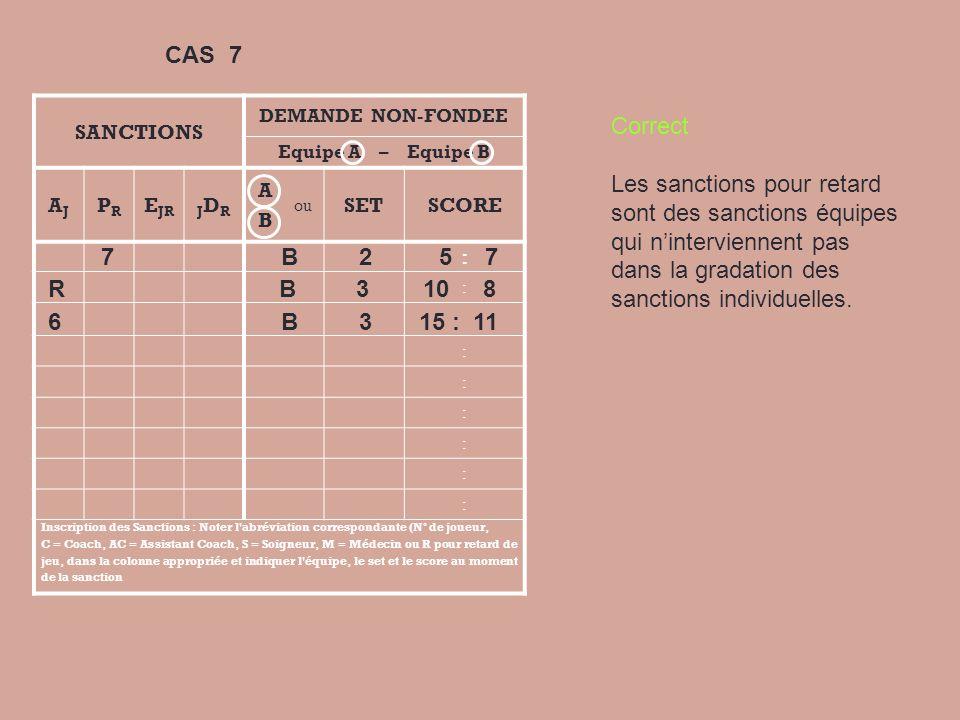 CAS 7 SANCTIONS. DEMANDE NON-FONDEE. Equipe A – Equipe B. AJ. PR. EJR. JDR. A. B. ou.