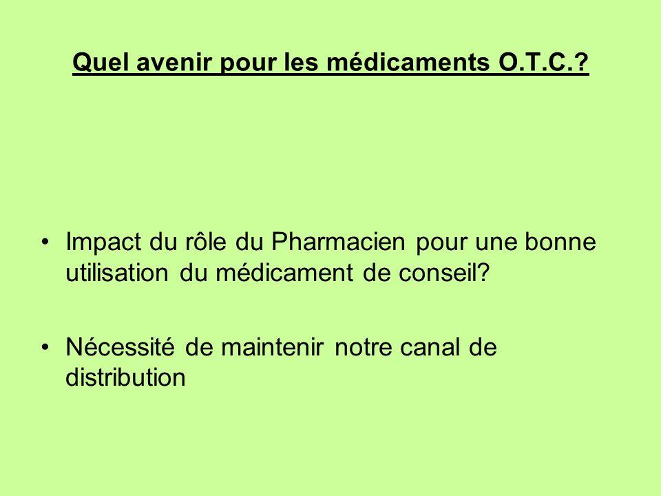 Quel avenir pour les médicaments O.T.C.