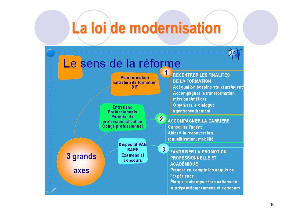 La loi de modernisation