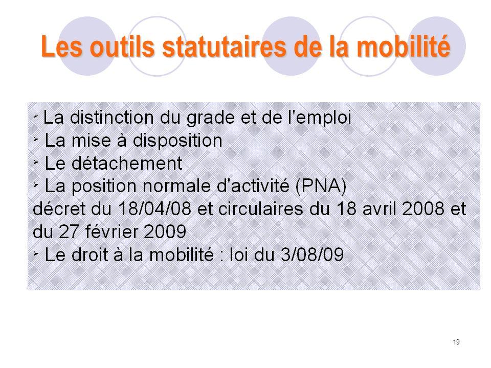 Les outils statutaires de la mobilité