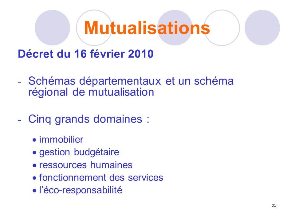 Mutualisations Décret du 16 février 2010