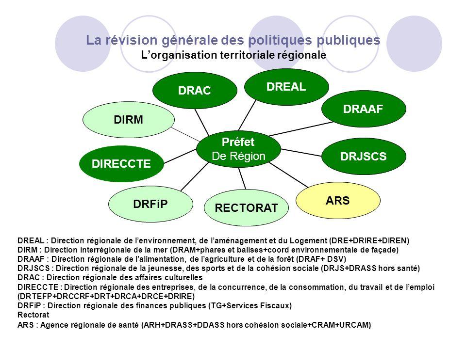 La révision générale des politiques publiques L'organisation territoriale régionale