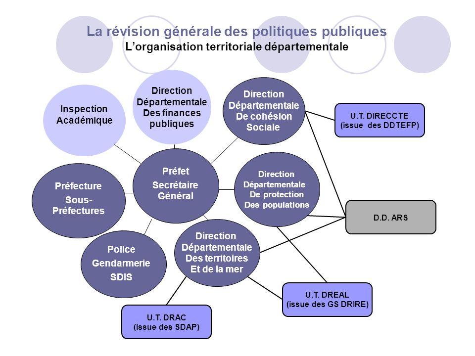 La révision générale des politiques publiques L'organisation territoriale départementale
