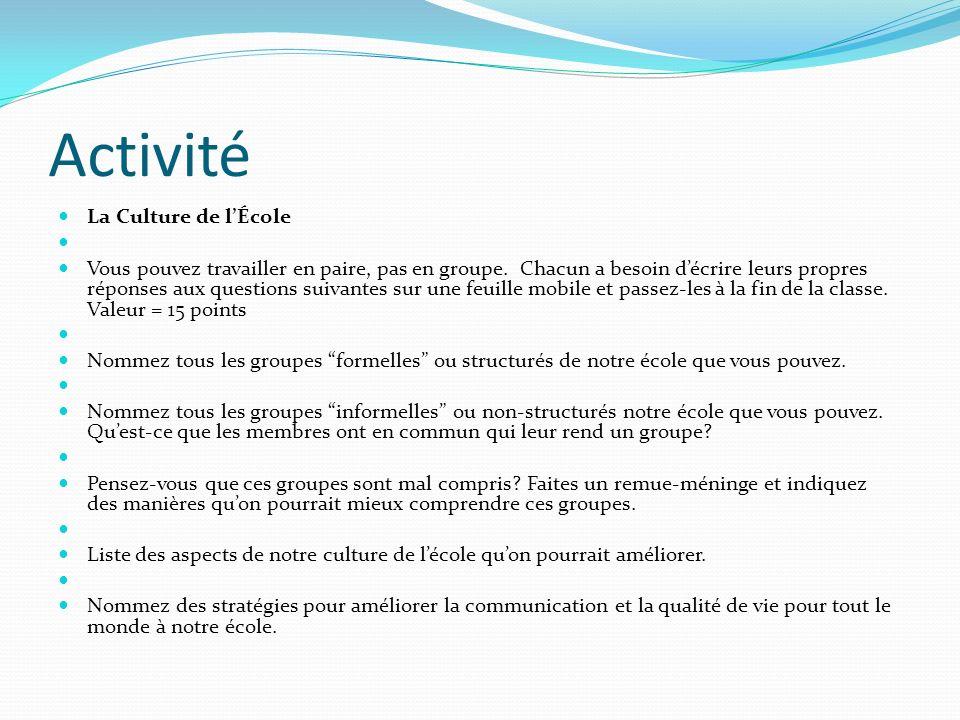 Activité La Culture de l'École
