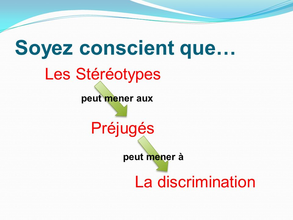 Soyez conscient que… Les Stéréotypes Préjugés La discrimination