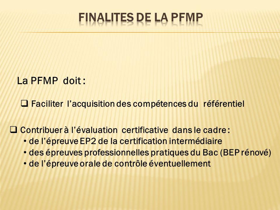 FINALITES DE LA PFMP La PFMP doit :