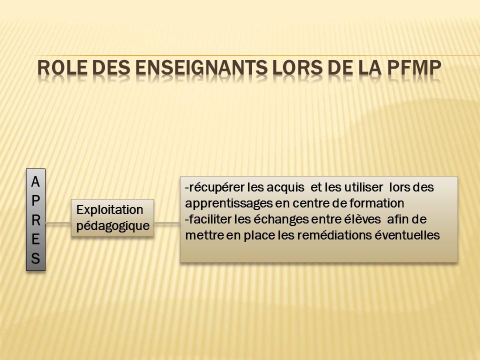 ROLE DES ENSEIGNANTS LORS DE LA PFMP