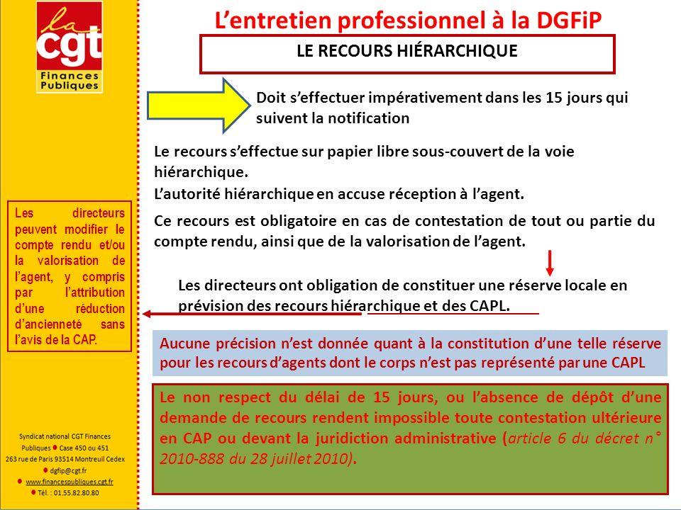 L'entretien professionnel à la DGFiP LE RECOURS HIÉRARCHIQUE