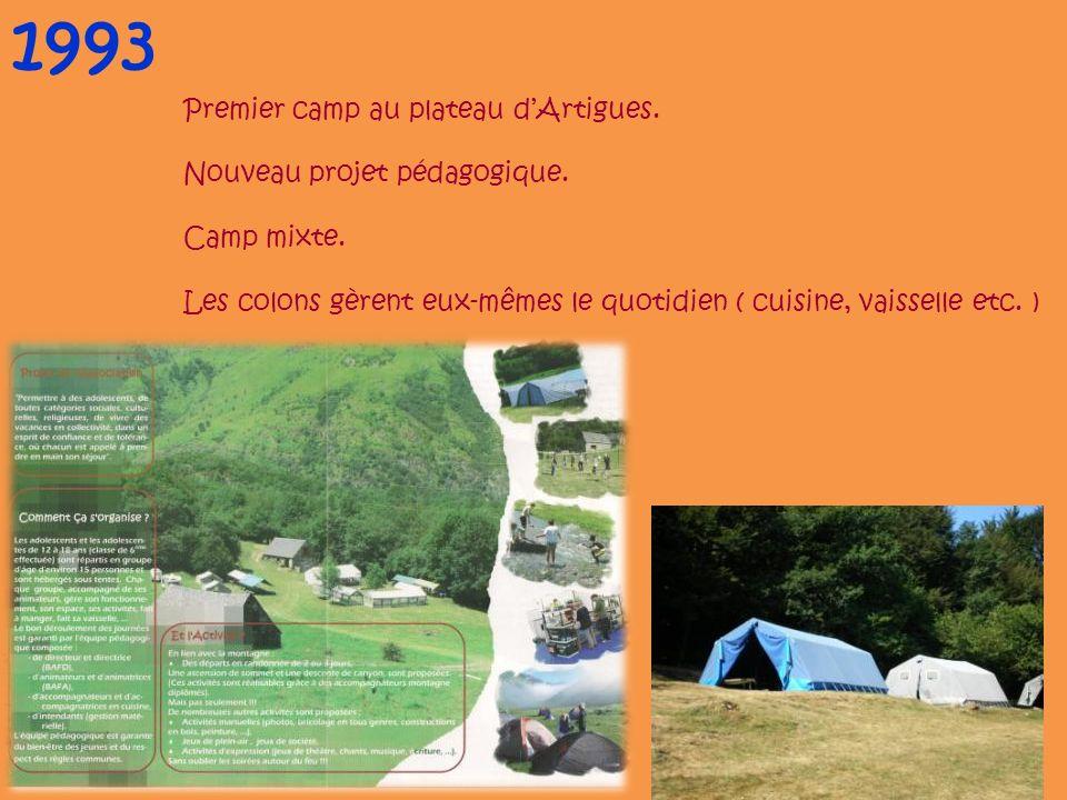 1993 Premier camp au plateau d'Artigues. Nouveau projet pédagogique.