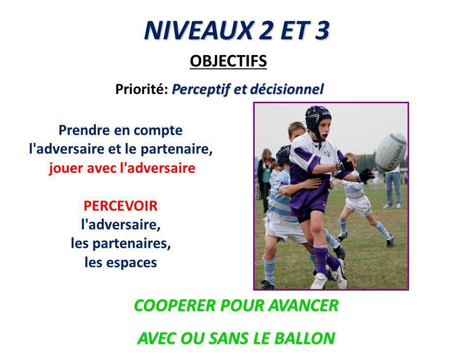 NIVEAUX 2 ET 3 OBJECTIFS COOPERER POUR AVANCER AVEC OU SANS LE BALLON