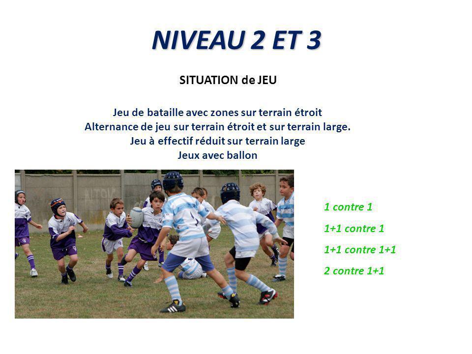 NIVEAU 2 ET 3 SITUATION de JEU