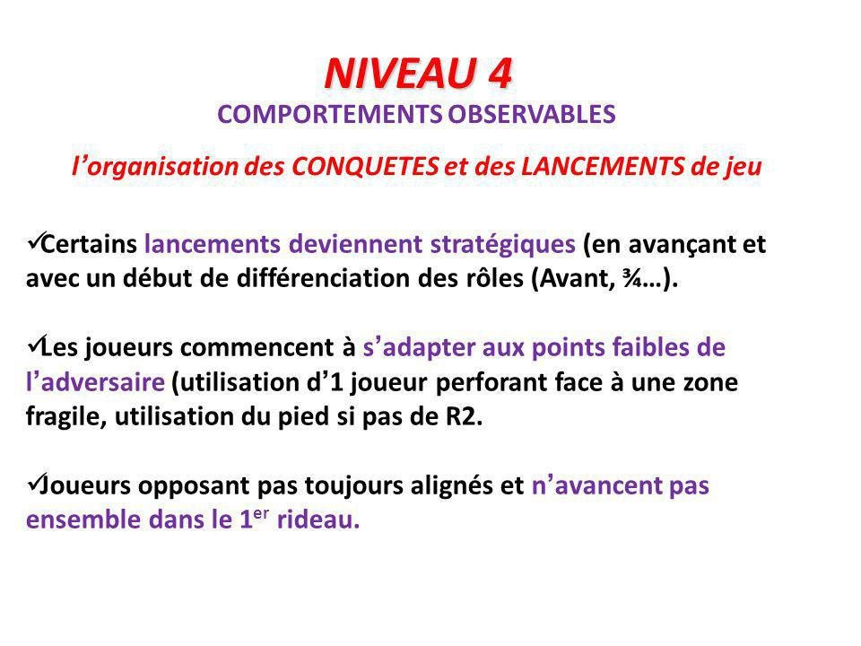 NIVEAU 4 COMPORTEMENTS OBSERVABLES