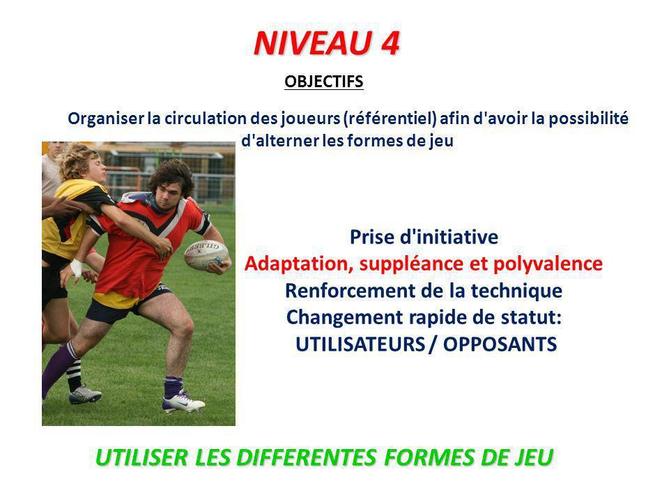 NIVEAU 4 UTILISER LES DIFFERENTES FORMES DE JEU Prise d initiative