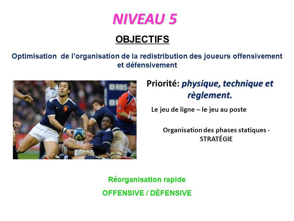 NIVEAU 5 OBJECTIFS Priorité: physique, technique et règlement.