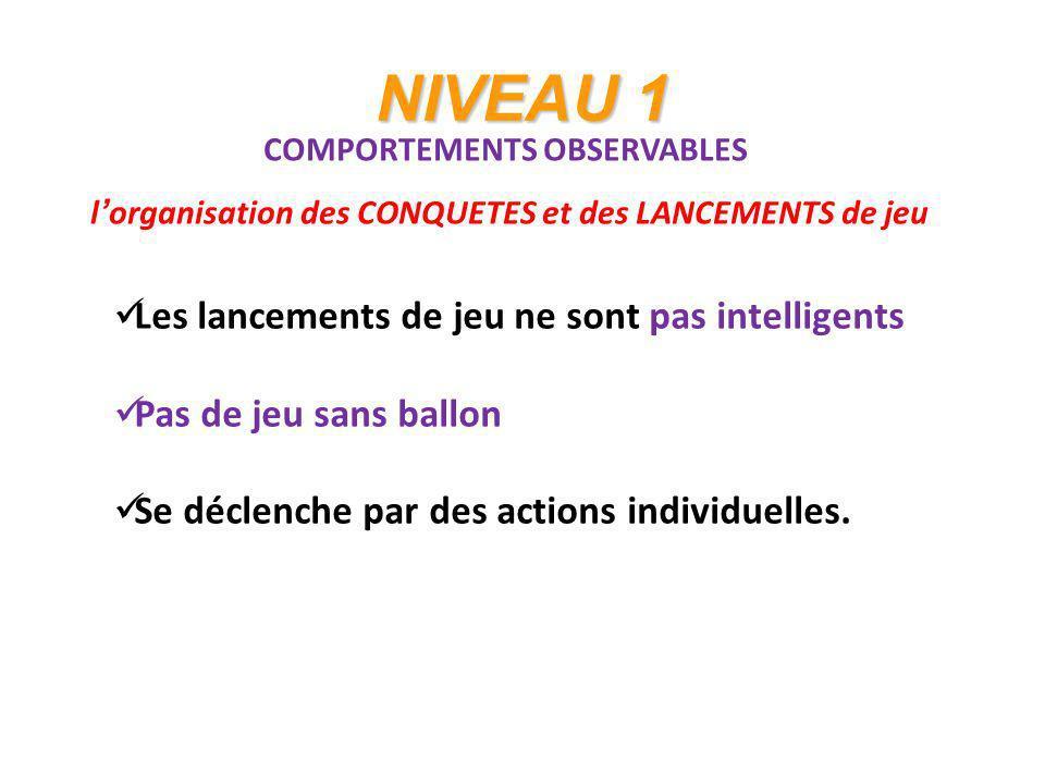 NIVEAU 1 Les lancements de jeu ne sont pas intelligents