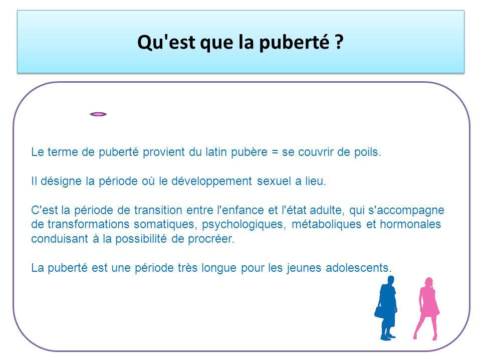 Qu est que la puberté Le terme de puberté provient du latin pubère = se couvrir de poils. Il désigne la période où le développement sexuel a lieu.